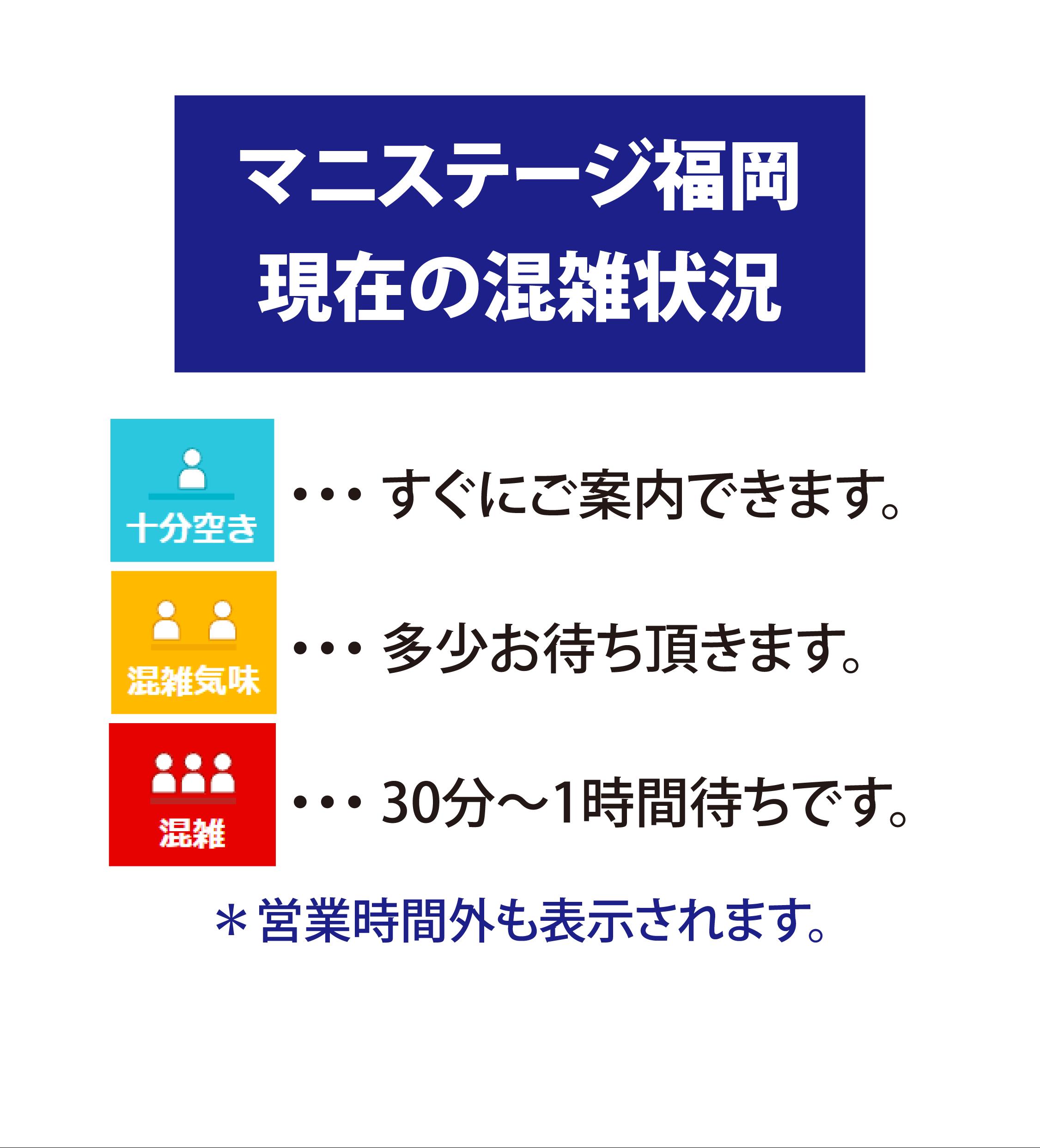 混雑状況 マニステージ福岡
